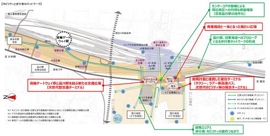 (図4)品川駅周辺エリアでは西口の2階駅前広場を中心にモビリティのネットワークを築く想定だ。その拠点は、次世代型交通ターミナル。エリア内の所々に小規模な乗降場である「デポ」を配置し、南北方向や西方向にネットワークを広げる(資料提供:国土交通省東京国道事務所)
