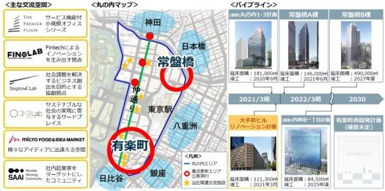 (図1)大丸有地区の開発を主導する三菱地所ではビルの建て替えを進める一方で、地区内にさまざまな交流拠点を整備してきた。「丸の内NEXTステージ」では、「常盤橋」と「有楽町」の2つの区域を重点更新エリアに位置付けている(画像提供:三菱地所)