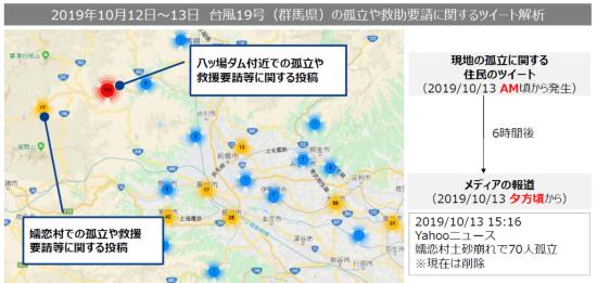 (図3)第二の特徴は、事象の発生場所や種類ごとに地図上で状況を俯瞰できる点だ。台風19号に関して群馬県内で発信された投稿内容を解析すると、情報の空白地帯である八ツ場ダム付近や嬬恋村付近で数多くの書き込みが投稿されたことが地図上で分かる。嬬恋村で土砂崩れによる孤立が発生していたことは、メディア報道の6時間前に把握していた(資料提供:NEC)