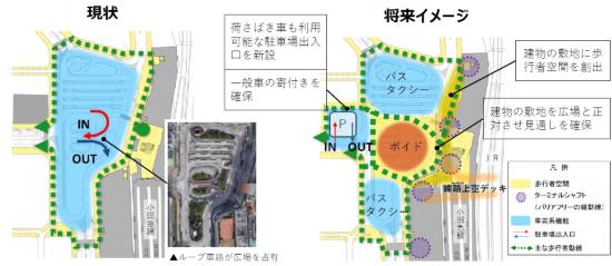 (図7)西口広場の地上部分。現状は、ループ状の車路が広場を占有している。土地区画整理事業によって、車両系機能をスバルビル跡地まで展開させることで歩行者空間を広げる。「ボイド」と呼ばれる穴で地上と地下の一体化を図る発想はいまのまま残す(出典:東京都・新宿区「新宿駅直近地区に係る都市計画案について」2019年9月)