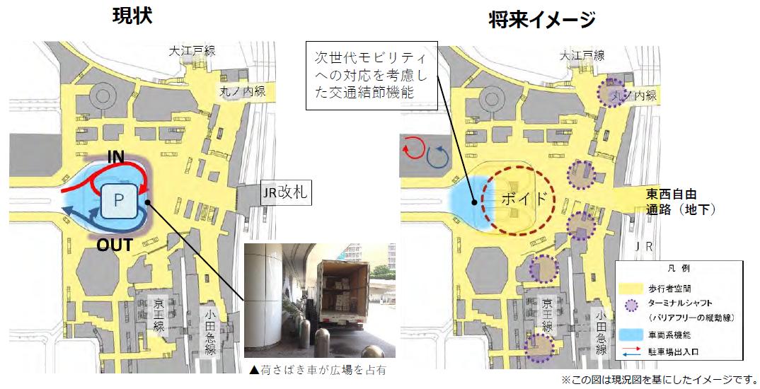 (図8)西口広場の地下部分。ループ状の車路を撤去し、歩行者空間を広げる。車道とのつなぎ目には、次世代モビリティーへの対応を意識した交通結節機能を持たせる予定。東京都都市整備局開発計画推進担当課長の山本健一氏は「ラストワンマイルの移動需要には応える必要がある。最新のモビリティーに柔軟に対応していきたい」と話す(出典:東京都・新宿区「新宿駅直近地区に係る都市計画案について」2019年9月)