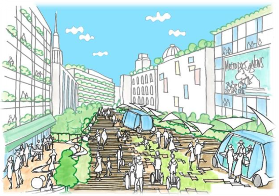(図4)提言書の中で「目指すべき将来像」の一つとして示された歩行者系ネットワークのイメージ図の一つ。「公共的空間でのにぎわい・交流」を表している(出典:「東京高速道路(KK線)の既存施設のあり方検討会提言書」(2020年11月))
