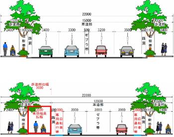 (図2)区間1の現況(上)と再整備案(下)。4車線を3車線(「ゼブラ帯」含む)に減らし、横浜市開港記念会館側の歩道部を拡幅するとともに自転車専用通行帯を整備する案を描く。図は、ハマスタ入口交差点側から横浜税関前交差点方面を見た断面(資料提供:横浜市)