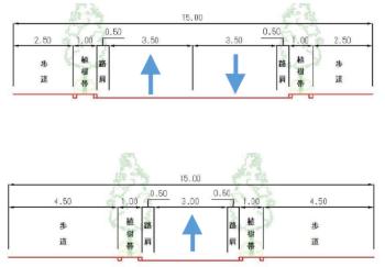 (図4)区間5の現況(上)と再整備案(下)。大通り公園方面への一方通行規制に改め、歩道部を両側とも拡幅する案を描く(資料提供:横浜市)