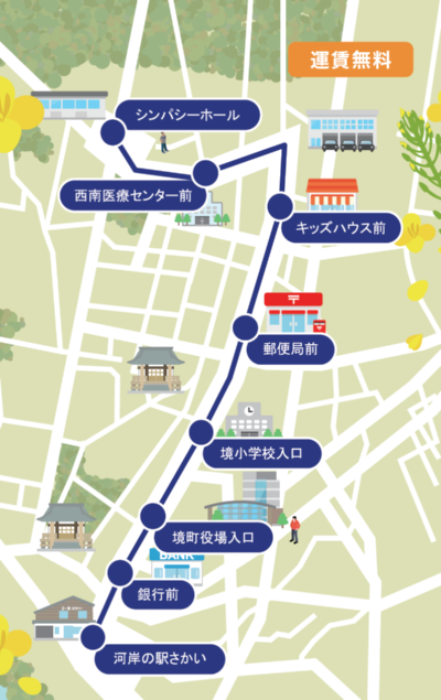 (図1)1期の運行ルート。2020年11月の運行開始当初は発着地点である2つの拠点を結ぶだけだったが、2021年2月、その間にバス停を往復両方向で12カ所増設した(資料提供:BOLDLY)