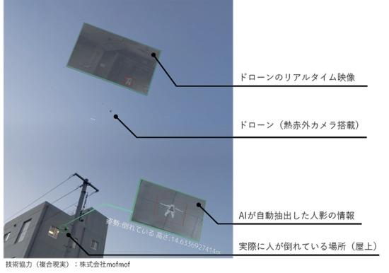 2021年1月の実証実験でAR/MRグラスに投影された立体映像(出所:ロックガレッジプレスリリース)