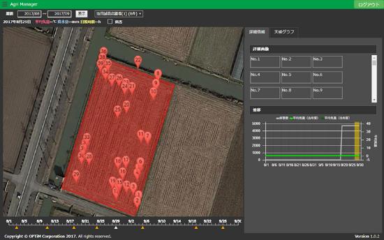 オプティムの技術ではAIで画像を解析し、ピンポイントで農薬を散布する場所を特定する。こちらの画像は大豆畑をAIで解析したもの(画像提供:オプティム)