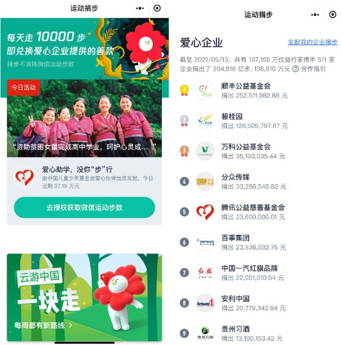 「We Run」アプリからアクセスできるチャリティサイト(左)。右はリストされた企業財団、基金名が表示された画面。社名の下にはステップ寄付で計上された額が毎日アップデートされる(画像提供:Layman Fumiyo)