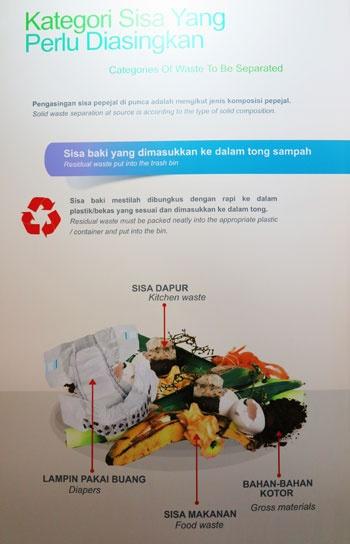 ごみの削減とリサイクルを呼びかける広報ポスター。家庭ごみの内容を説明している(写真提供:森 純)
