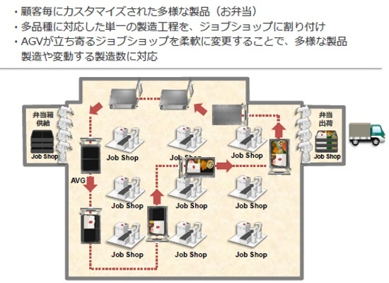 (図2)機器のログやネットワークのパケットを監視、不自然な挙動を検知(出所:ImPACT講演資料より)