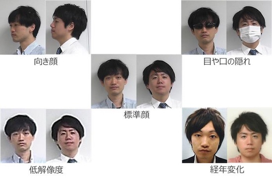(図2)パナソニックが共同開発した顔認証技術で認識可能な画像(パナソニックのプレスリリースより抜粋)