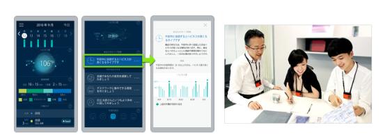 (写真3)スマートフォンでのアドバイス表示例(左)、名札型ウエアラブルセンサーの装着イメージ(右)
