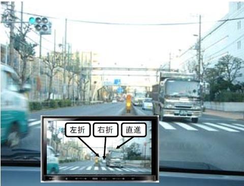 (図2)前方から来る車のドライバーの意志をAR(仮想現実感)で表示するシステムのイメージ