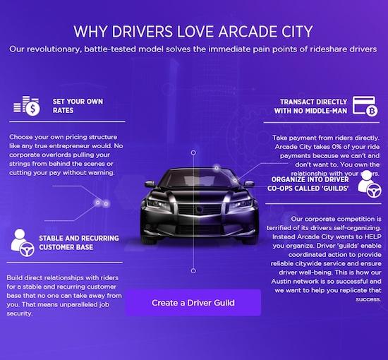 (図1)2018年から本格的なサービスの展開を予定している分散型ライドシェアサービス「Arcade City」