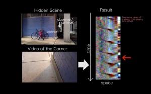 (図2)曲がり角に隠れた人物などを半影から見つけ出す画像処理システム