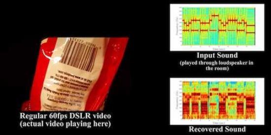 (図3)カメラで撮影された映像から音を再現する画像処理システム