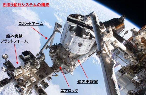 (図1)「きぼう」船外システムのロボットアームは長さ約10m、重さは約780kgで6自由度の関節で作業を行う(資料提供JAXA)