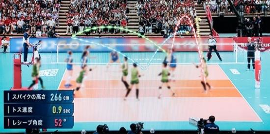 ボールの軌跡をCGで自動表示したリプレー映像(フジテレビより。※画像の一部を編集部で加工してあります)