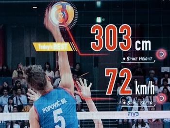 アタックの高さと速度の表示が、選手のすごさを可視化する(フジテレビより)