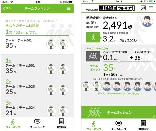 独自アプリの「明治安田生命Jリーグウォーキング」。ポイントを可視化してチームごとに競う