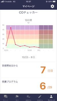 COチェッカーの計測値はデバイスとアプリが連動して自動で表示される(出所:CureApp)