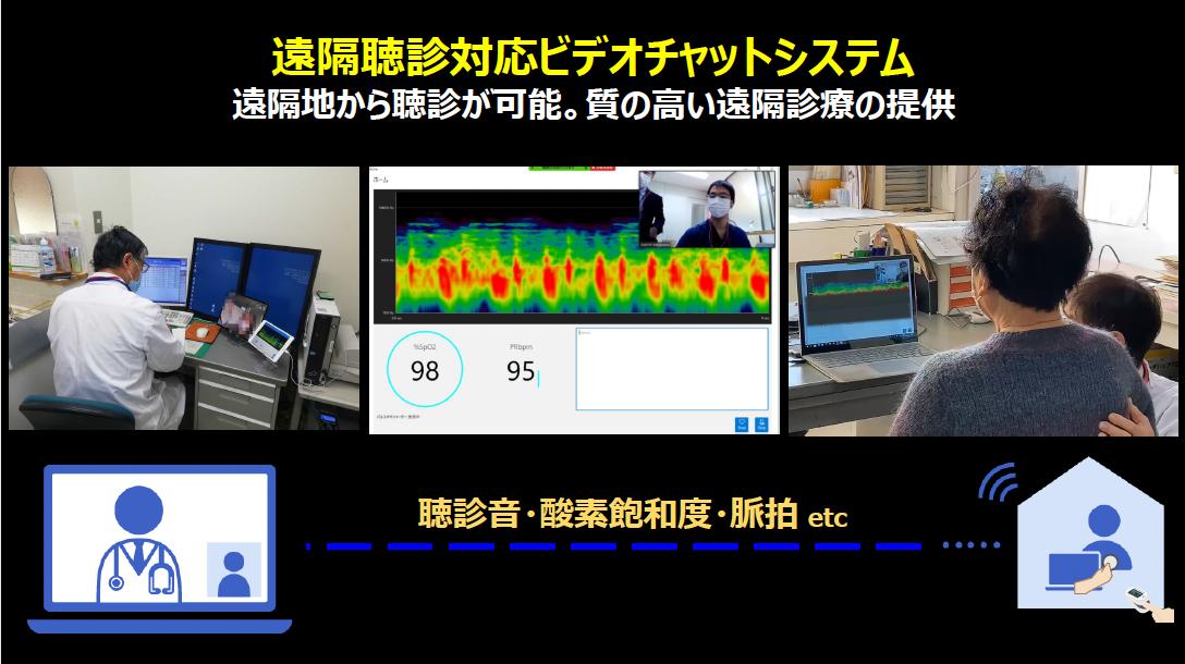 遠隔聴診ビデオチャットシステムの概要