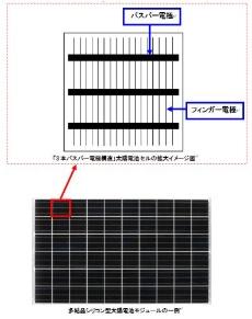 3本バスバー電極構造(京セラの資料)