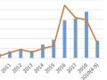 太陽光の運営会社が経営危機!「FIT事業の価値」をどう生かすべきですか?