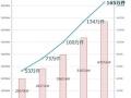 【卒FIT太陽光の買取単価・一覧表】最高値はスマートテックとJXTGエネ