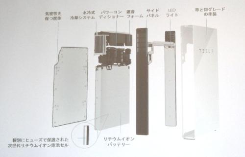 図2●容量13.5kWhの「Powerwall」、PCSなどは内蔵