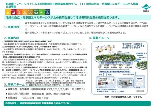 図6●地産地消地域を目指す「地域の自立・分散型エネルギーシステム構築支援事業」