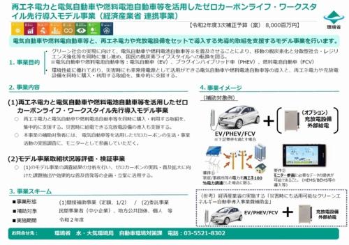 図4●EVの活用でも再エネ発電と蓄電池の併設を重点的に支援