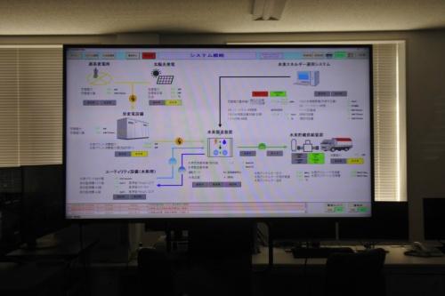 図13●システム概略を示した画面