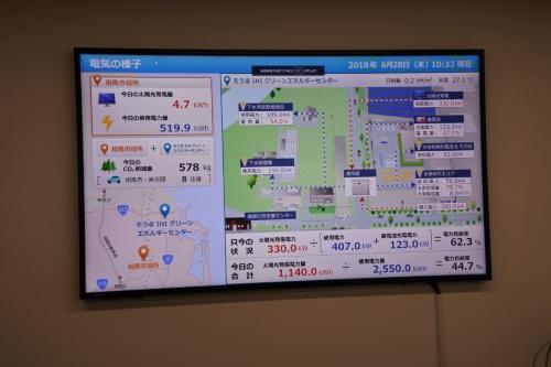 図10●CEMSによる監視画面の一例