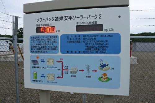 図7●「ソフトバンク苫東安平ソーラーパーク2」に設置された見学者用の掲示板。蓄電池の充放電によって「変動率毎分1%」を維持する