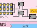 電力線通信で太陽光パネルごとに監視、関電がベンチャーに出資