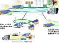 東電、「ノンファーム型接続」実現に向け、必要事項を整理