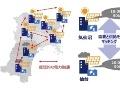 宮城県と東北電、再エネのP2P取引、VPPを実証