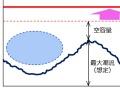 東電、千葉に続き、北関東でも「ノンファーム型接続」検討