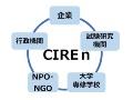 佐賀県、「産学官の連携組織」で再エネ産業を創出