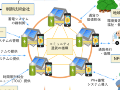 福島で「第三者所有+VPP」実証、地域通貨で再エネ価値を交換