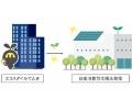 エコスタイル、中小企業の「RE100」支援、太陽光自家消費+非化石価値で