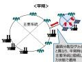 経産省、「配電事業」解禁か!?、日本版「シュタットベルケ」に道
