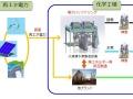 トクヤマ、再エネによる大規模な水素製造、「酸素」利用で低コスト化