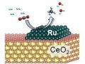 低温でCO2還元、メタンなど合成、早稲田大が新触媒