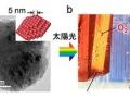 「赤錆」の超微粒子化で光触媒、高効率に水素製造、神戸大