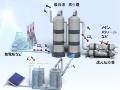 再エネ水素を使って高効率にCO2を回収、名古屋大