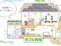 「太陽光+エネファーム」を無償設置、燃料電池の余剰は大ガスが買電