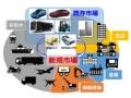 NEDO、FCVメーカーが持つ燃料電池の技術課題を集約