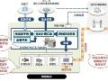 日新電機、太陽光の自己託送を自動運用、EMSを開発